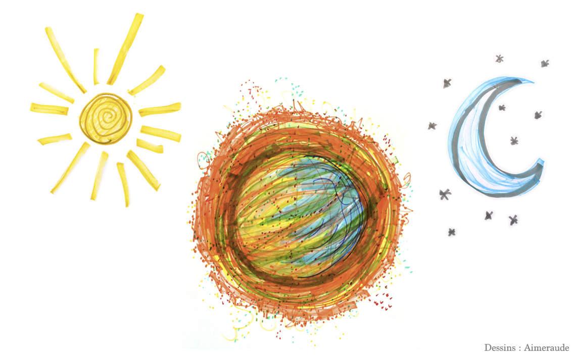Terre, lune et soleil